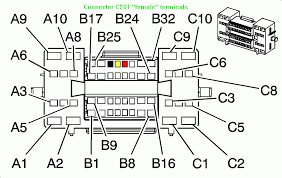chevy tahoe constant problems the ^^ ^ passlock system graphic graphic