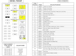 2004 ford f650 fuse box diagram wiring diagrams schematic 2011 f650 fuse box wiring diagram data 2004 ford explorer fuse layout 2004 ford f650 fuse box diagram