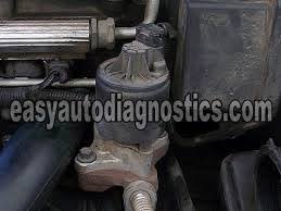 2 2l ecotec engine diagram tractor repair wiring diagram ecotec 3 engine diagramon chevy s10 2 2l engine diagram in addition 1999 chevrolet silverado parts