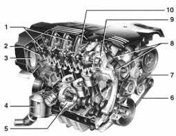 bmw m47 engine diagram wiring diagram expert bmw engine diagram wiring diagram mega bmw e90 320d engine diagram bmw e46 engine diagram cylinder