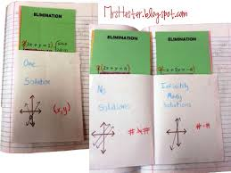 solving systems of equations