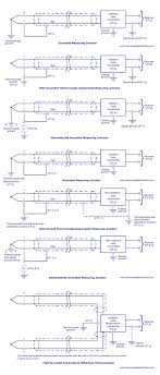 k type thermocouple wiring diagram reference of thermocouple working k type thermocouple wiring diagram reference of thermocouple working types e j k t s r grounding thermopile advantages