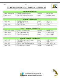 Skillful Liquid Volume Measurement Chart Free Liquid Volume