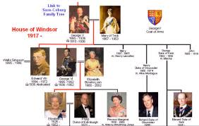 new dna proof confirms royal family is german bloodline descendant queen elizabeth ii not rightful heir to the throne of england
