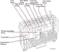 fuse box diagram moreover a c relay saturn astra fuse diagram fuse box diagram moreover a c relay 2008 saturn astra fuse diagram gallery