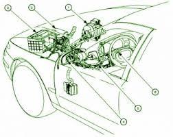 2000 saturn ls1 engine diagram 2000 wiring diagrams