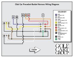 1996 club car golf cart battery wiring diagram club car battery club car charger bypass at Club Car Battery Charger Diagram