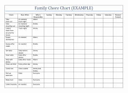 Household Chore Chart For Couples Roommate Chore Chart Template Awesome Household Chore