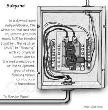 electrical, can you spot what's wrong with this picture? home electrical panel wiring diagram on the wires entering the panel, holes or knockouts that are open and the panel is not secured to the wall the last one is hard to tell from a picture