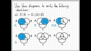 Venn Diagram Matlab Proof And Problem Solving Sets Example 04 Youtube