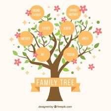 Hacer Arbol Genealogico Familiar Gratis Casa Web Magdalene