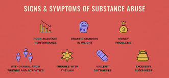 What Are Narcotics And Why Are They Addictive Foundations