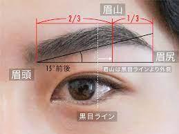 眉毛 整え 方 メンズ