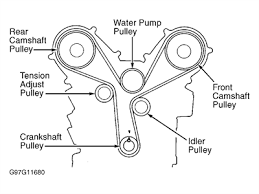 1998 cadillac catera v6 timing belt diagram fixya here are the diagrams 5619aad gif 03828fe gif