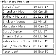 Download Mb Free Astrology Birth Chart Free Networkice Com