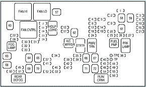 2003 lincoln town car signature fuse box diagram ford crown engine Lincoln Wiring Diagrams Online at 47 Lincoln Wiring Diagram