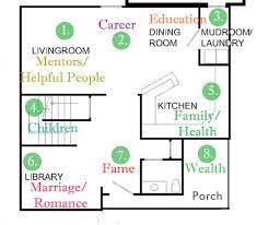 Feng Shui Home Design Plans Home Plan