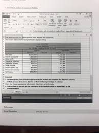 Product Profitability Analysis Excel Solved 1 Use Vertical Analysis To Compare Profitability