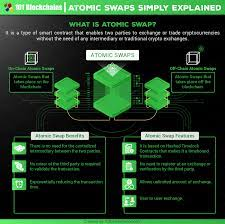 The newly implemented atomic chain swap between btc and ltc means basically ltc = btc in terms of usage right? What Are Atomic Swaps The Future Of Blockchain Technology