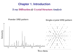 X Ray Diffraction Crystal Structure Analysis Ppt Video