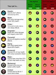 Guide To Wow Pet Battles Warcraftpets