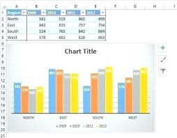 how to create graphs in excel creating charts in excel 2013 create graph in excel figure create