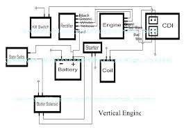 sunl atv 109 wiring diagram wiring all about wiring diagram sunl chinese atv parts at Sunl Atv Wiring Diagram