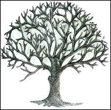 life metal wall tree