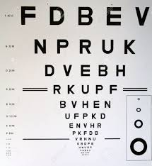 Eye Chart Letters Letters And Characters On An Eye Chart