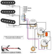 guitar wire diagram wiring diagrams best guitar wiring guide wiring diagrams schematic fender stratocaster wiring diagram electric guitar wire diagram wiring
