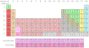 Periodic table - Simple English Wikipedia, the free encyclopedia