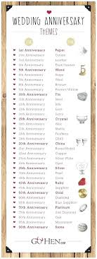 21st wedding anniversary gift ideas gifts for husband traditional