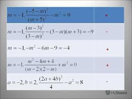 Презентация на тему Формулы сокращённого умножения класс