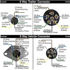 6 pin wiring diagram 7 pin trailer brake wiring diagram for 7 way semi trailer plug wiring diagram at 7 Pin Round Trailer Plug Wiring Diagram