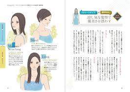 骨格診断rと髪質診断で見つける もっと似合う髪型の法則 森本のり子