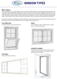 different styles of furniture. Window Styles Different Of Furniture E