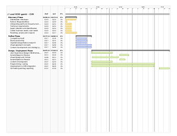 Gantt Chart Social Media Gantt Chart For Social Networking Platform Development