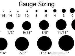 ear gauging chart actual size ear gauge chart dolap magnetband co