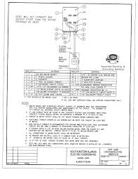 wiring diagrams specifications urd 320amp 1 of 2
