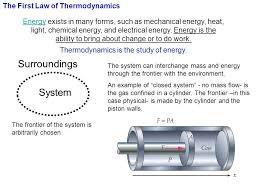 surroundings system the first law of thermodynamics