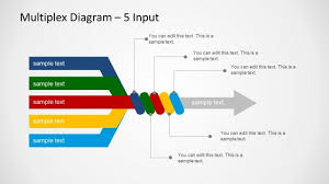 How To Make A Flowchart In Powerpoint Flow Chart Template Powerpoint