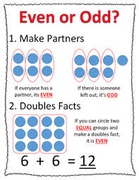 Odd And Even Chart Even And Odd Anchor Chart