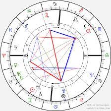 Morgan Freeman Birth Chart Horoscope Date Of Birth Astro