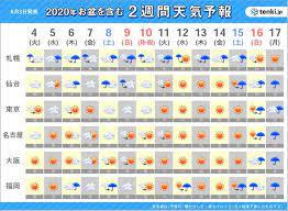 週間 天気 予報 福岡