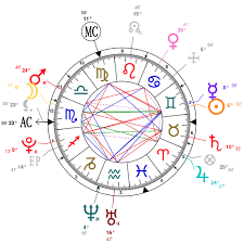 Johnny Depp Birth Chart Astrology And Natal Chart Of Lily Rose Depp Born On 1999 05 27