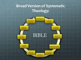 Theology Charts Prolegomena Bible Study