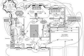 house electrical diagram symbols house image house electrical wiring diagram symbols uk wiring diagrams on house electrical diagram symbols