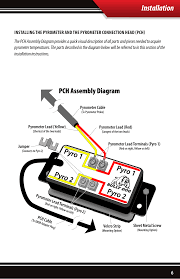 dog trailer wiring diagram wiring library bully dog pyrometer wiring diagram block and schematic diagrams u2022 rh lazysupply co 7 pin trailer