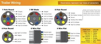 trailer wiring color code diagram, north american trailers trailer wiring troubleshooting at 4 Wire Trailer Wiring