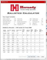 15 New 224 Valkyrie Ballistics Chart